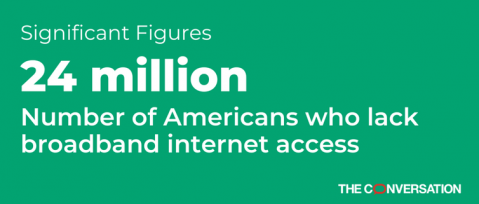 24 Million Americans Lack Internet Access